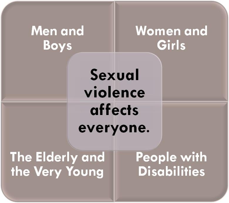 сексуално насилие